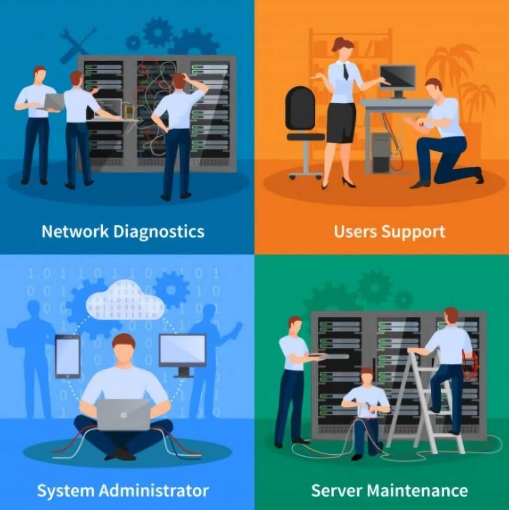 Công việc của IT Support - BMPro