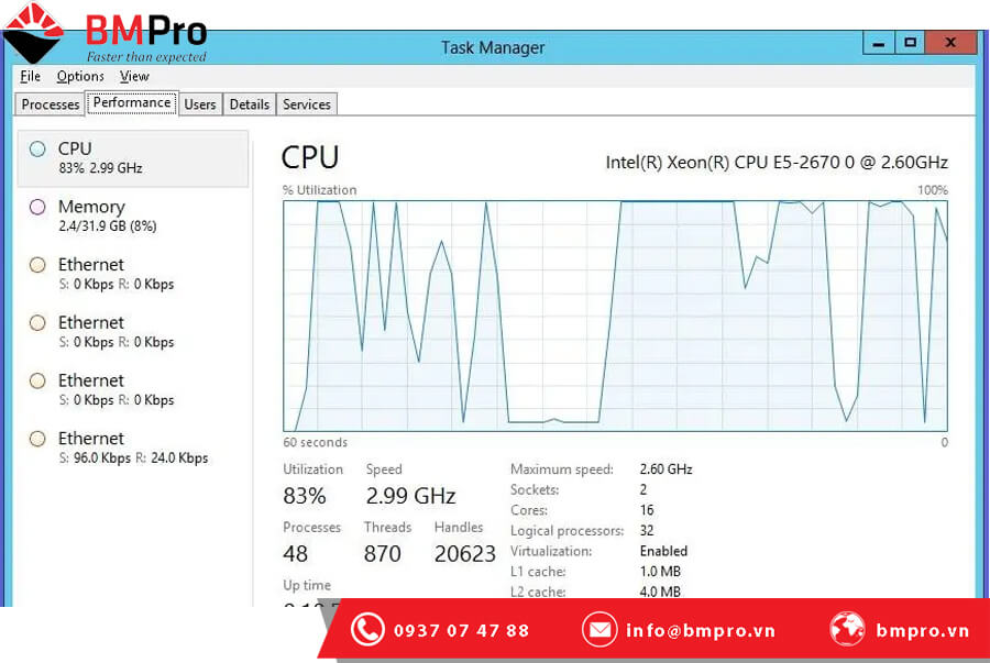 Kiểm tra quá trình tiêu thụ CPU hoặc RAM - BMPro