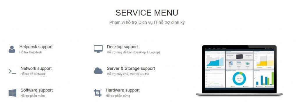 Các dịch vụ hỗ trợ IT tại BMPro