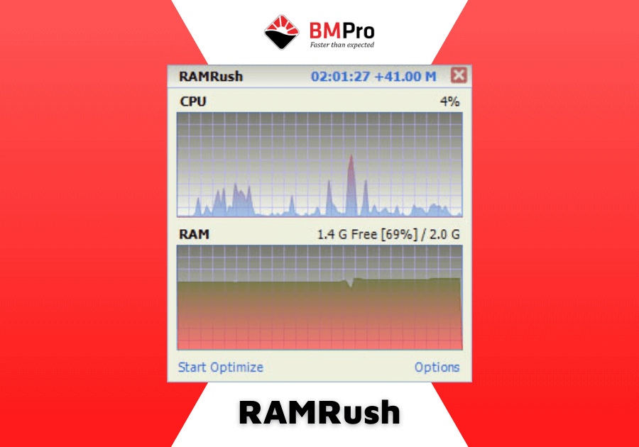 phần mềm tối ưu RAM RAMRush